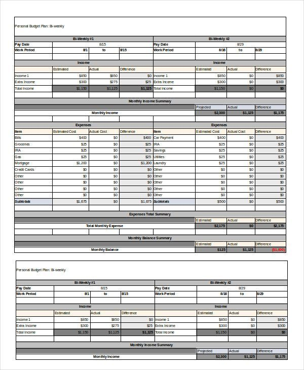 BiWeekly Personal Budget Template , 18+ Monthly Budget Template - budget spreadsheet template for business