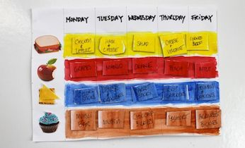Make A Magnetic Lunch Chart | Craft Activities | Kids Activities And Games