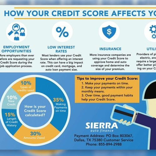 Sierra Auto Finance >> Create A Credit Score Impact Flyer For Sierra Auto Finance Postcard