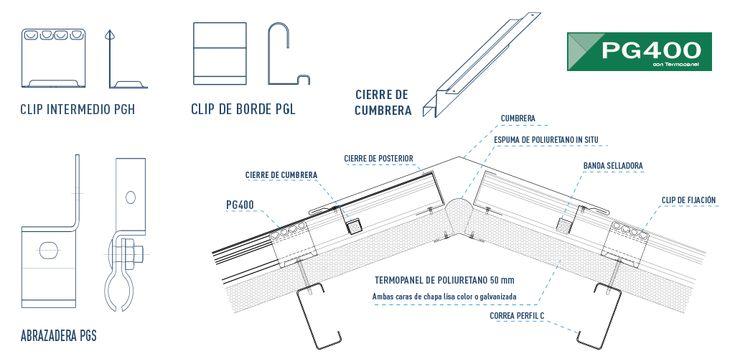 Productos Modulares |   Termopanel con PG400