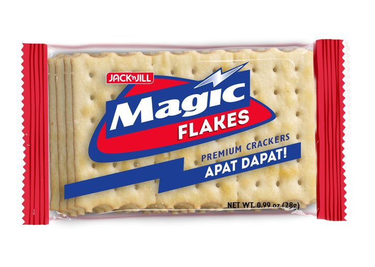 Profile of competitive brands- Magicflakes