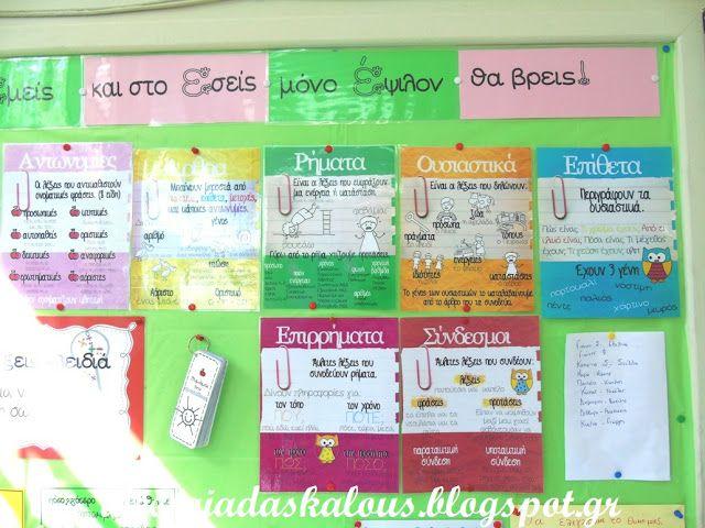 Ιδέες για δασκάλους: Αφίσες με τα μέρη του λόγου