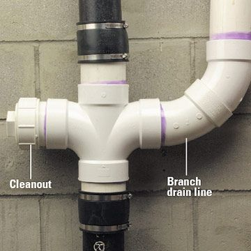 25 best ideas about plumbing vent on pinterest bathroom for How much does pex cost
