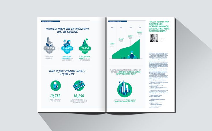The TOM Agency | Newalta infographics.