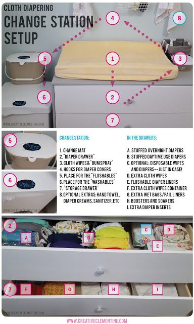 "What you REALLY need in your cloth diaper change routine/setup.     -   www.creativeclementine.com: I am in no way calling myself an expert on cloth diapering--- baby is still in the wonderful ""non-human-poop"" stage and we don't have much experience in the way of (*grossness alert*) solid stinky poops quite yet. But the way we have the change station set up is pretty adaptable, and so far has made choosing cloth a breeze."