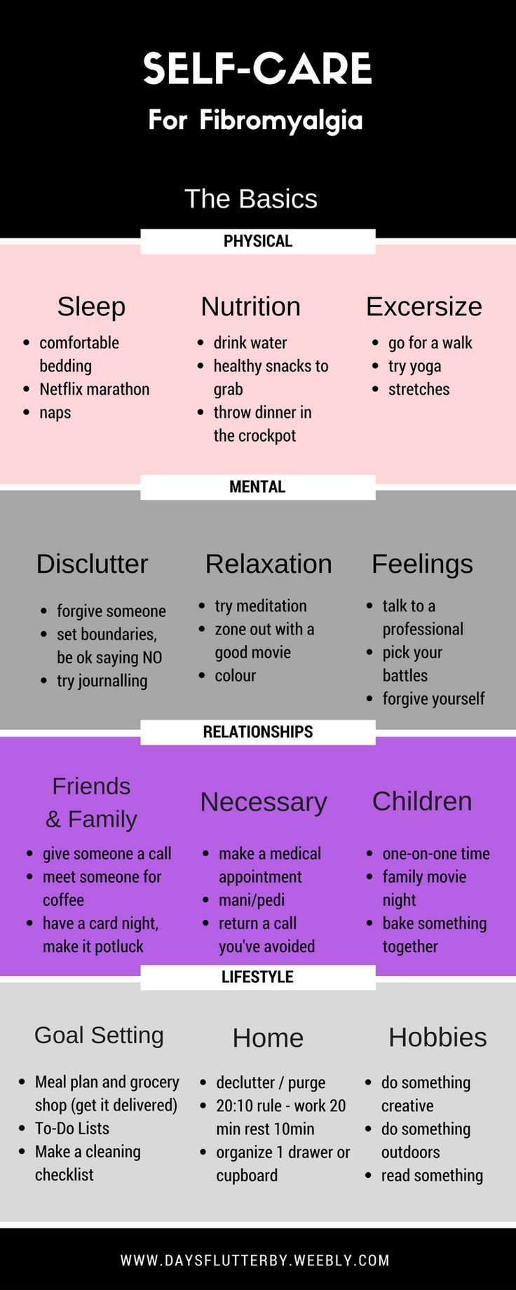 Days Flutterby - Self-Care for Fibromyalgia, the Basics Infograph