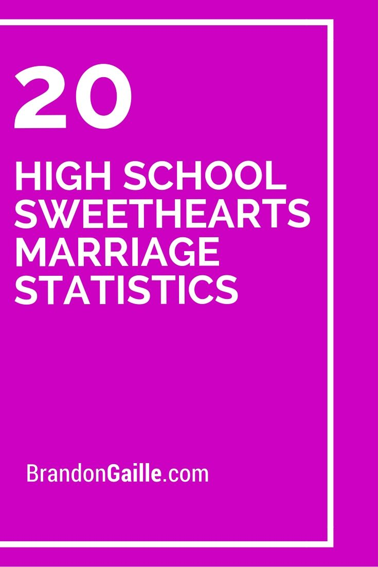20 High School Sweethearts Marriage Statistics