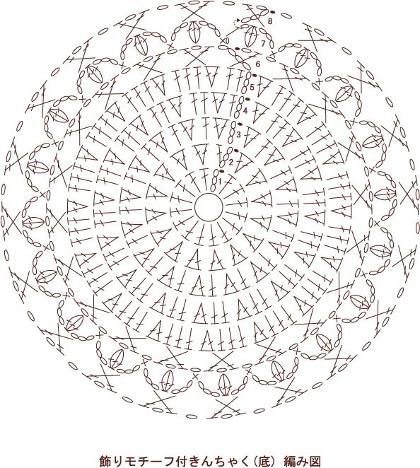 75ccc4b102c836b59d3456469939346e.gif (594×662)
