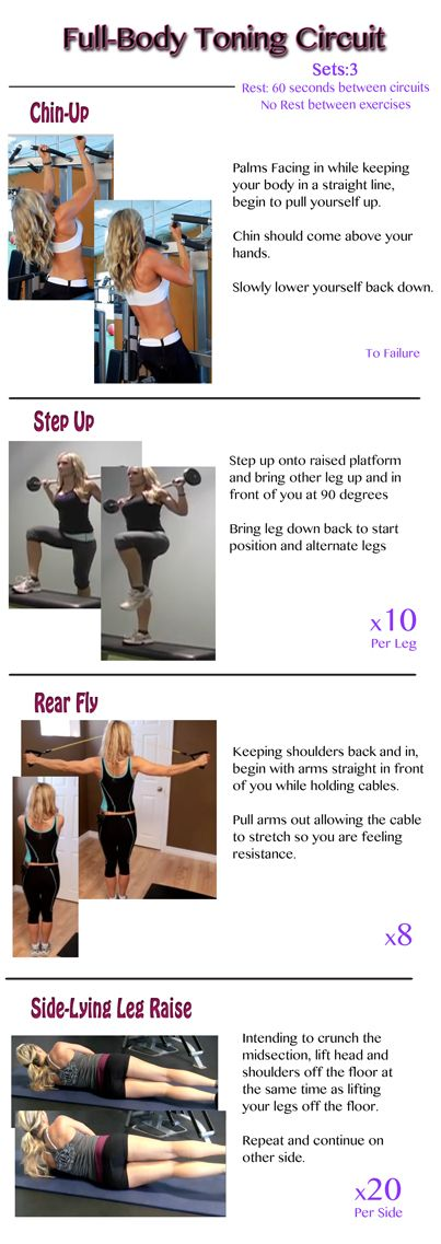 Full Body Circuit Breakdown Chin Up To Failure Step Rear Workout For Women