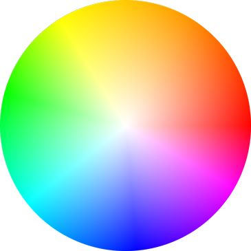 The 25 Best Adobe Color Wheel Ideas On Pinterest