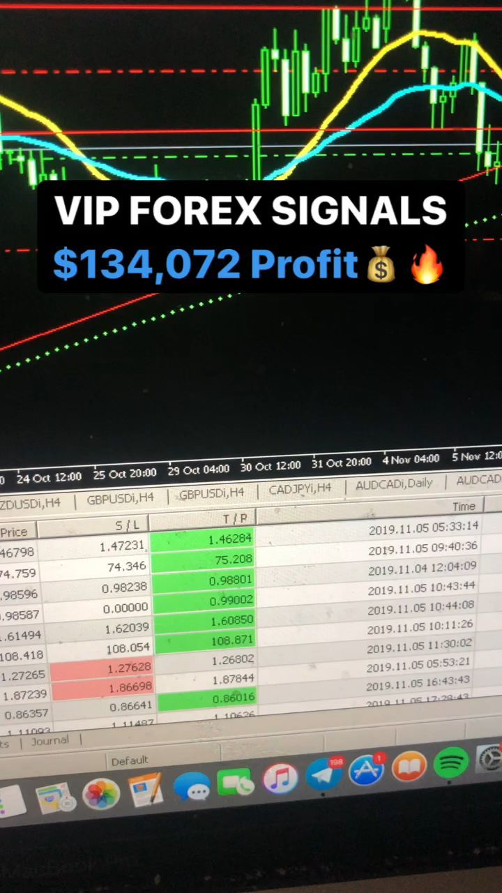 Tap The Image To Learn More Ready To Start Trading Forex Like A