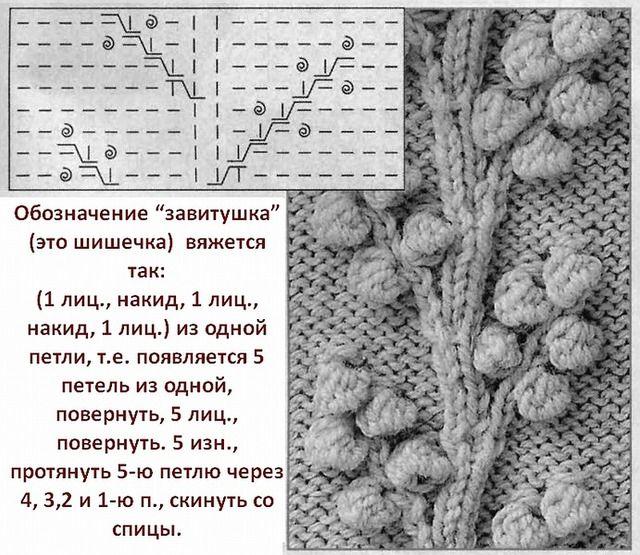 узор рельефные листья спицами схема и описание: 24 тыс изображений найдено в Яндекс.Картинках