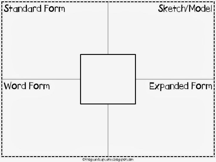 250 best Place Value images on Pinterest Second grade, Grade 2 - frayer model template