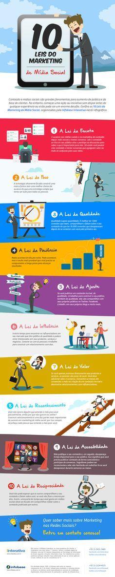[Infografico] 10 Leis do Marketing de Mídia Social Mais