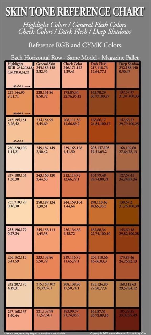 Pin By Cinthia Quispe On Paleta Tonos De Piel Skin Color Palette Skin Color Chart Colors For Skin Tone