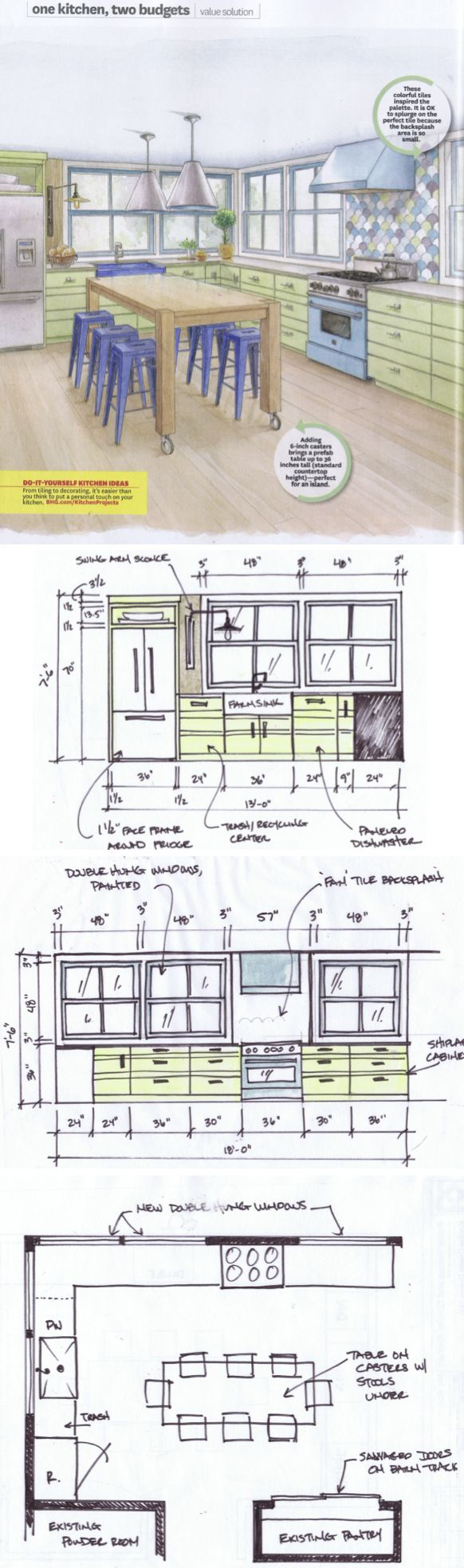 Kristina Crestin Design Sketch