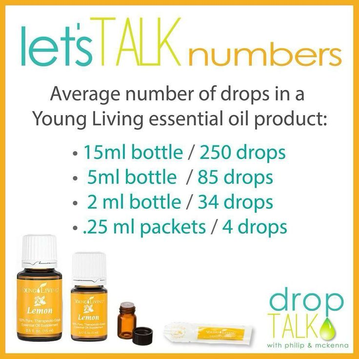 Young Living drops per bottle
