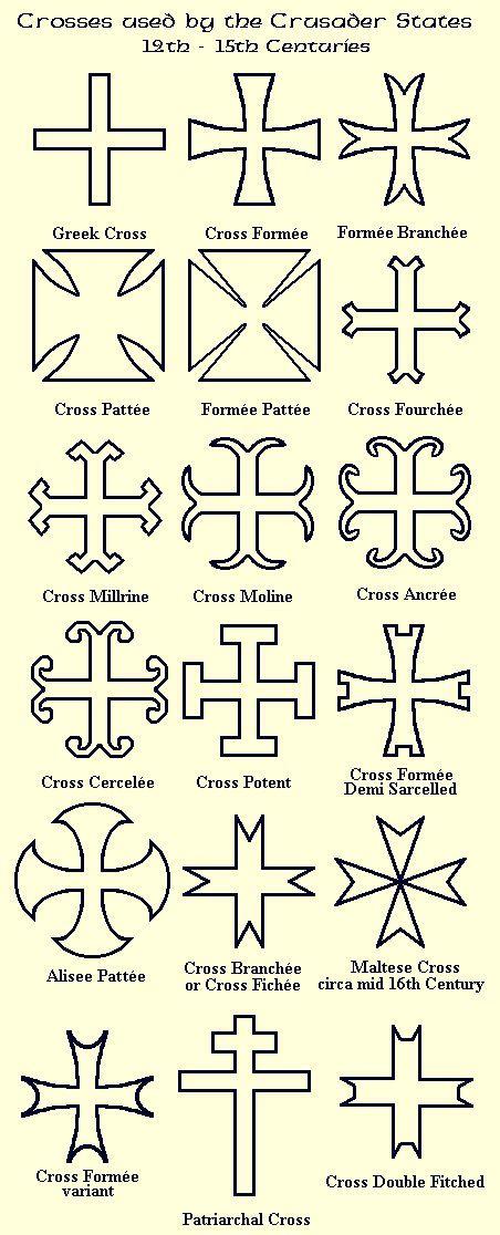 Crosses -> 12th - 15th Centuries
