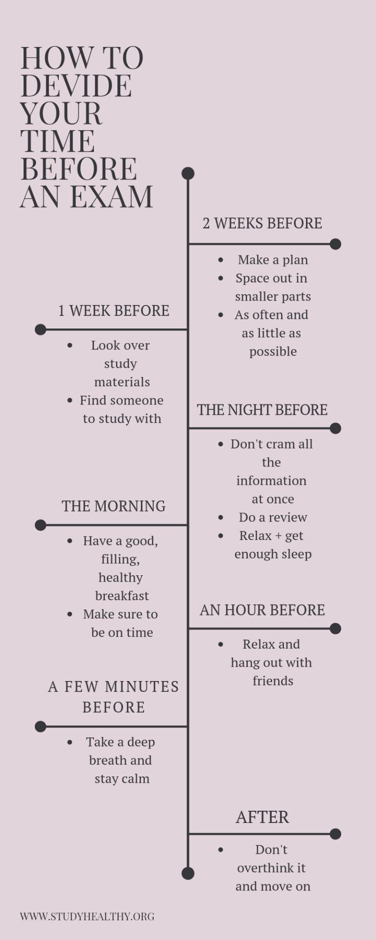 Die effektivsten Möglichkeiten zum Lernen