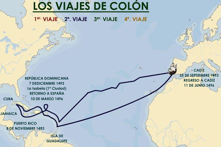 Los 4 viajes de cristobal colon en representacion de los reyes catolicos de castillo y Aragon realizo cuatro famozos viajes Europeos ,America en 1492,1493,1498 y 1502 En el primero de ellos a America el 19 de octubre de 1492 a una isla de las Bahamas llamada Guanahani .