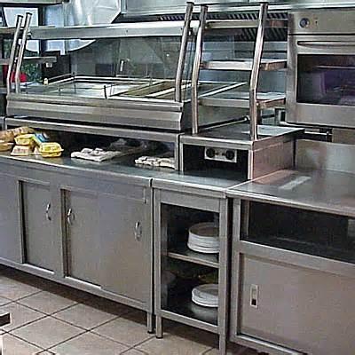 25 best ideas about restaurant kitchen equipment on. Black Bedroom Furniture Sets. Home Design Ideas
