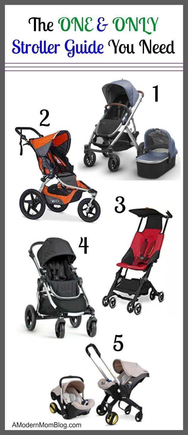 10+ City tour stroller canada info