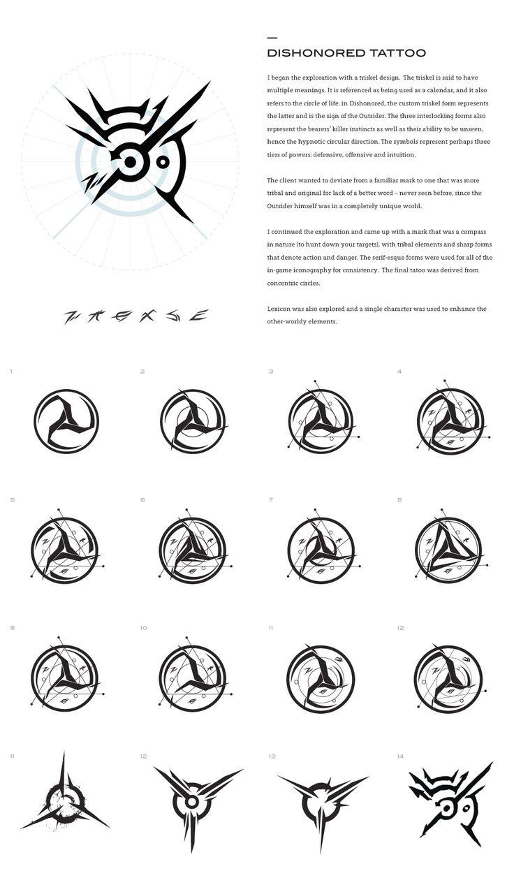 Er komen runes voor in het boek. Runes zijn tekens die bepaalde mogelijkheden/skills teweegbrengen.   latest (980×1661)