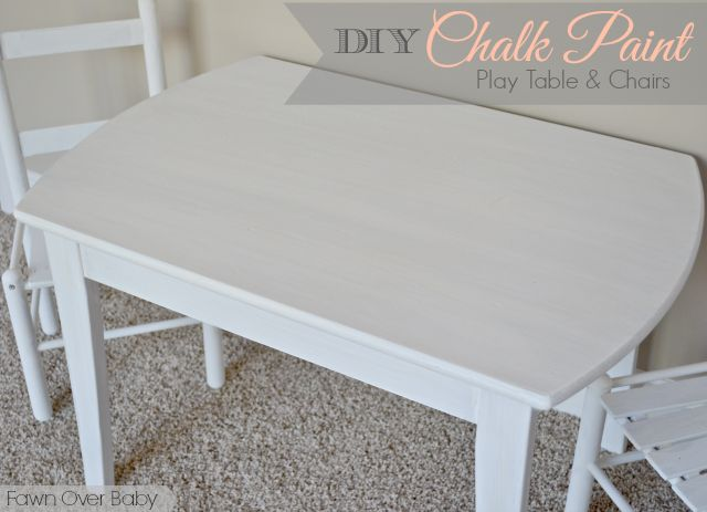 DIY Chalk Paint Recipe via Fawn Over baby Blog  #diy #tutorial #chalkpaint