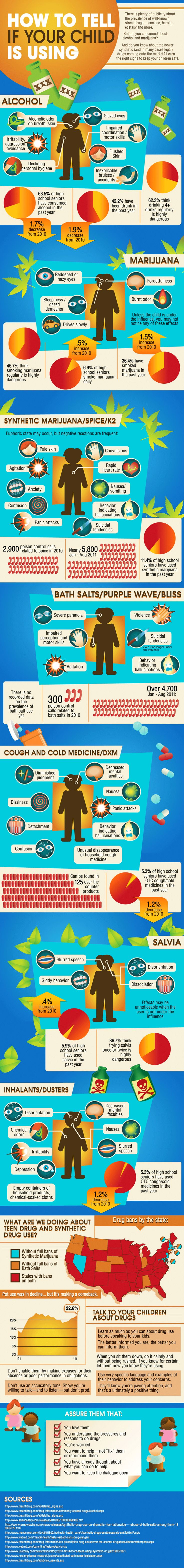 best ideas about drugs abuse substance abuse signs and symptoms of teen drug use infographic