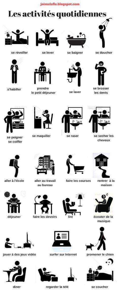 J'aime le français: Les activités quotidienn…