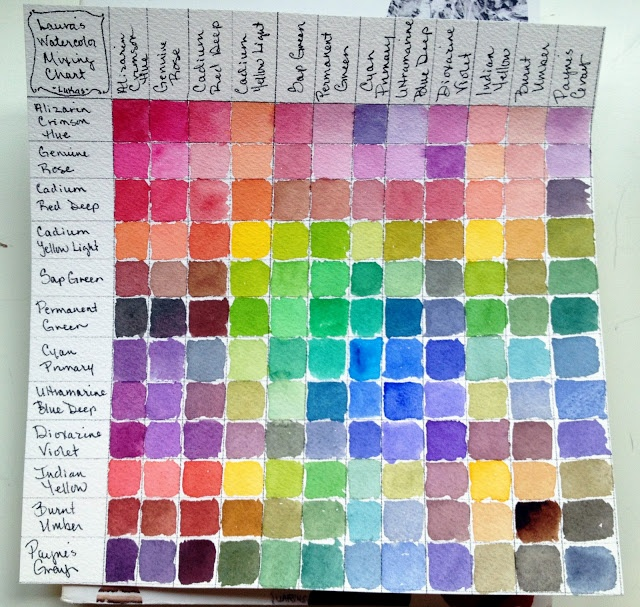 Transformative image with printable watercolor color mixing chart