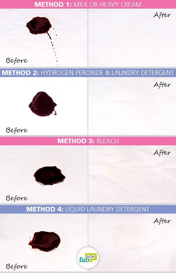 Intro Remove Chocolate Stain From Clothes Removing Chocolate Stains Chocolate Stains Cleaning Hacks