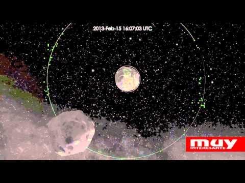 Vídeo de la órbita de la Tierra y del asteroide 2012 DA14. Tenéis más información sobre el tema aquí: http://www.muyinteresante.es/qsi-existe-la-posibilidad-de-que-el-asteroide-impacte-contra-un-sateliteq  #2012DA14 #Astronomía #video