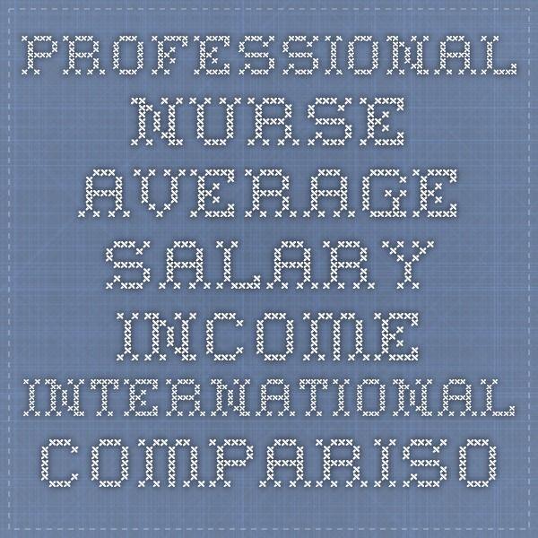 Professional Nurse Average Salary Income - International Comparison