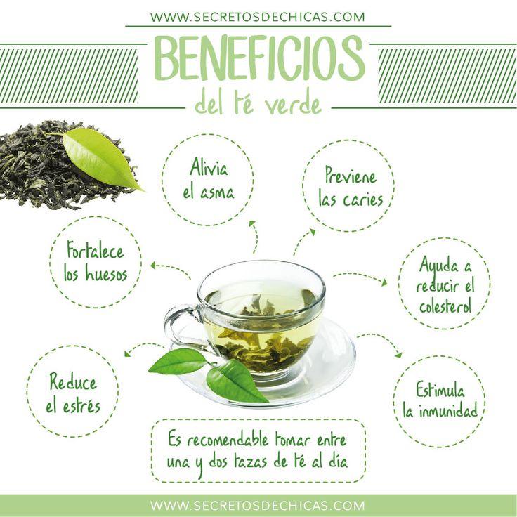 El te verde sirve para adelgazar yahoo