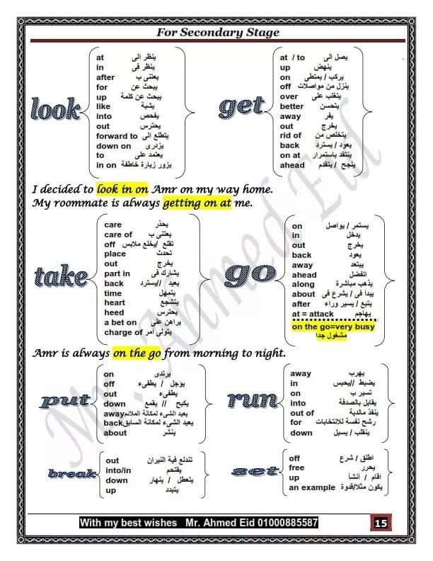 Learn English تعلم اللغة الانجليزية اهم الكلمات المركبة Learn English Learning Language