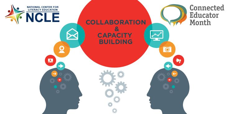 The National Center for Literacy Education Project (NCLE) is leading one of the central themes of this year's international Connected Educator Month in October 2014: Collaboration and Capacity Building. The theme has emerged as important over the last two years of CEM's celebration.