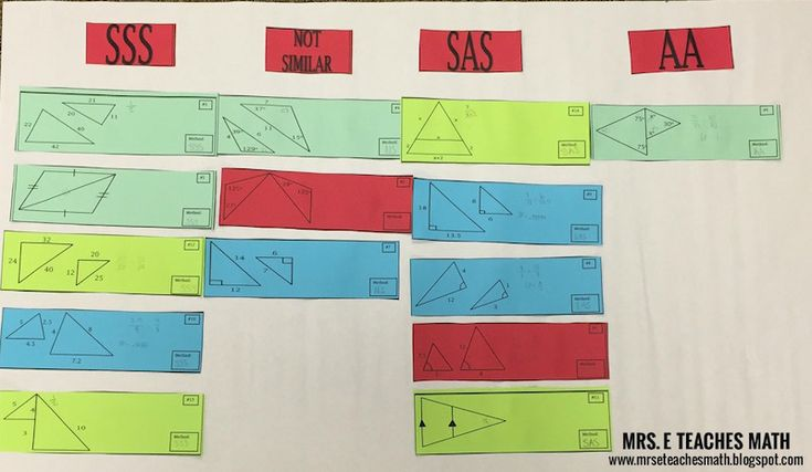 Similar Triangles Cut and Match Activity