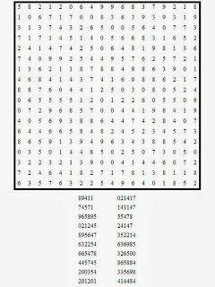 Pasatiempos para Imprimir: Sopa de Números nº 15