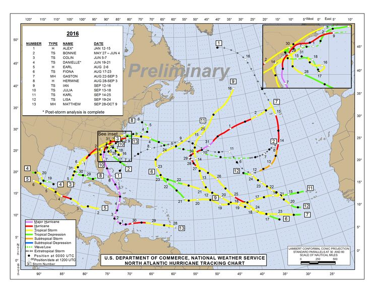 2016 Tropical Cyclone Tracks Hurricane season, Atlantic