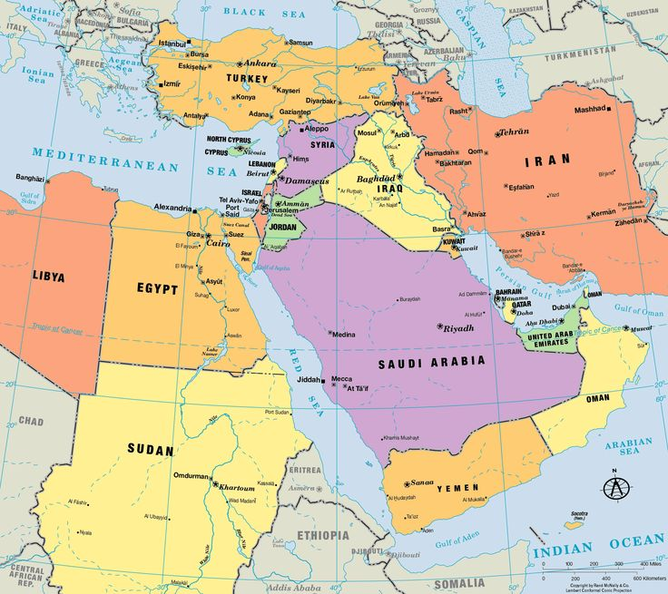 Importance turkey middle east