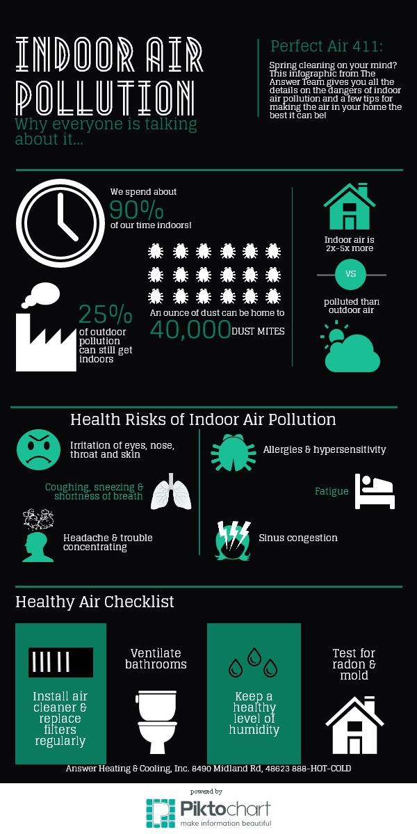 Indoor Air Quality Indoor Air Best Humidifier Indoor Air Pollution