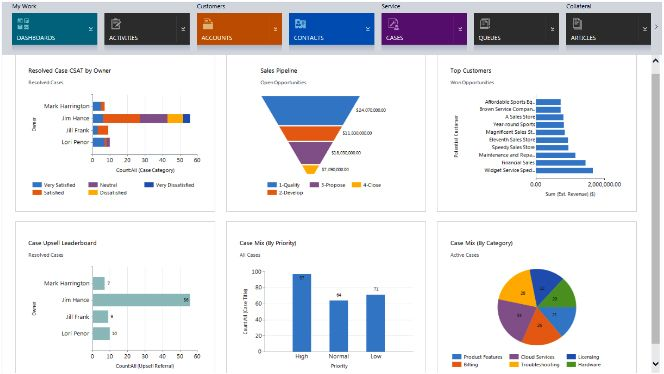 microsoft market segmentation Microsoft surface pro 3 marketing plan  segmentation • behavioral microsoft segments its consumers by how they will likely use the device 6 images source .