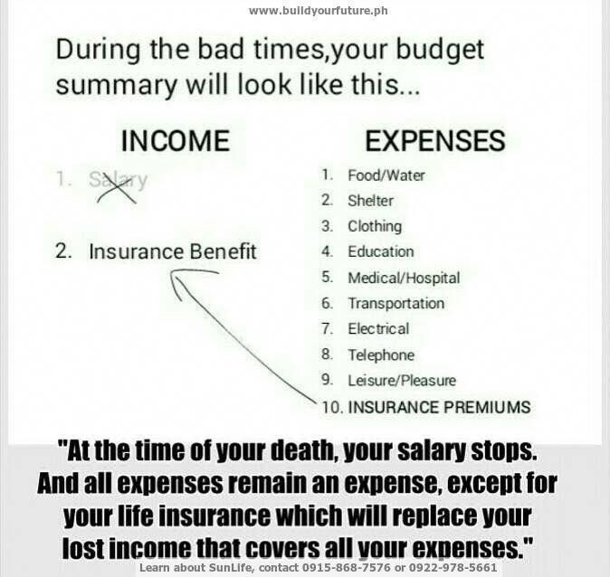 You Can Think That Insurance Is Unnecessary Cost But When The