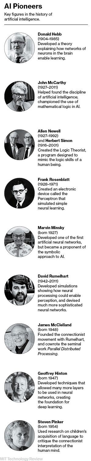 Gary Marcus, A Deep Learning Dissenter, Thinks He Has a More Powerful AI Approach | MIT Technology Review