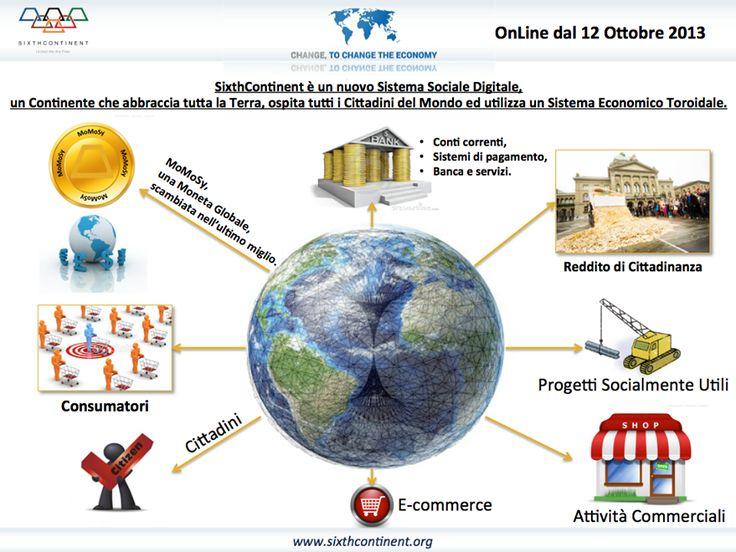 Il Social network etico. Realizzato per la giusta ridistribuzione economica dei profitti commerciali.  COMPLETAMENTE GRATUITO !!!!!!! INVITO per CITTADINI: https://www.sixthcontinent.com/citizen_affiliation/70160/1 INVITO per NEGOZI: https://www.sixthcontinent.com/shop_affiliation/70160/3 PER INFO ENTRA NEL TEAM SIXTCONTINENT, ISCRIVITI: http://www.onedreampromotion.com/supporto-marketing-sixtcontinent/
