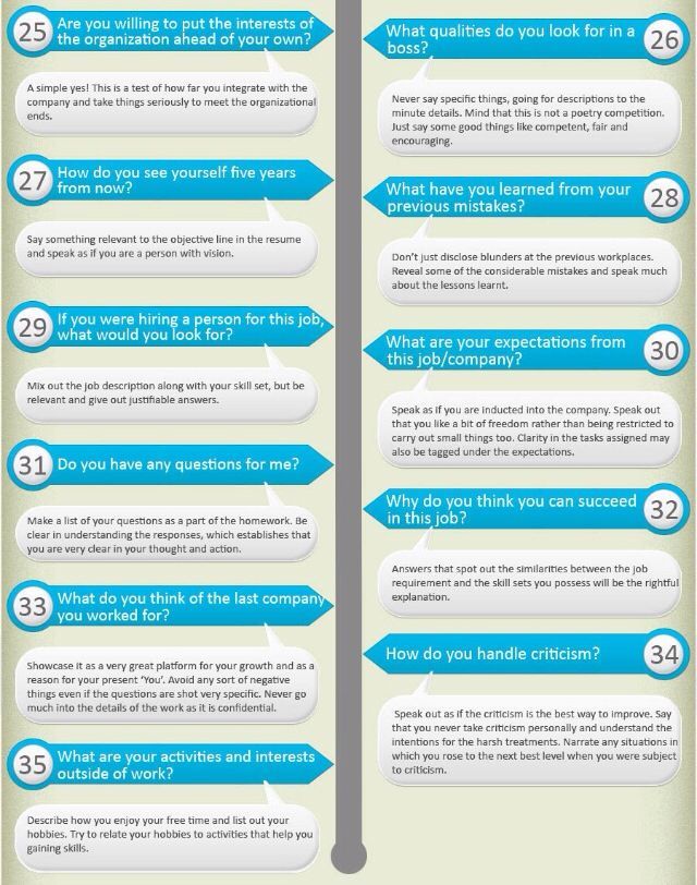 Best 25+ Commonly asked interview questions ideas on Pinterest - interview questions and answers