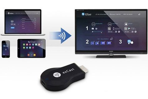 $39 for an ezCast HDMI Dongle - Shipping Included view phone or laptop screen on tv