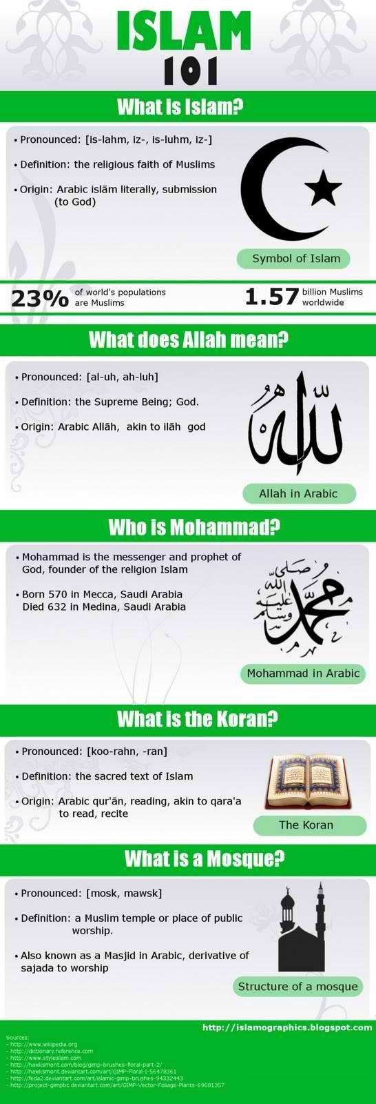 Islam 101 Definition of basic words & knowledge in Islam Religion The religion of peace