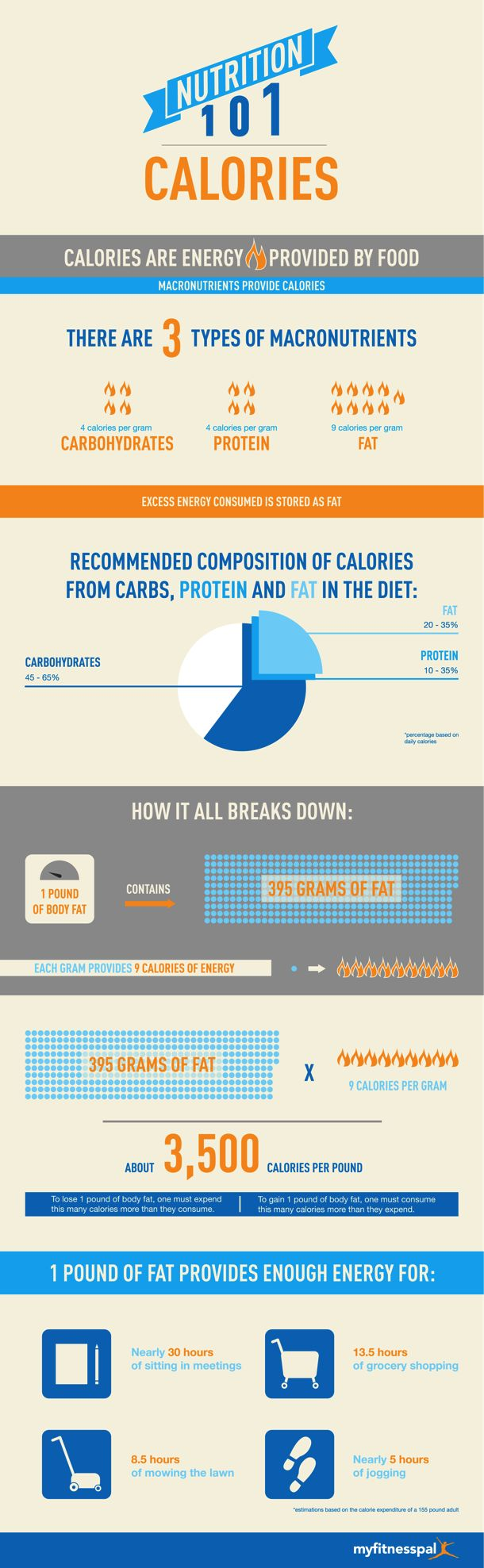 calories tracker app iphone